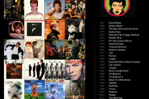David Bowie Chronological Discography and Album Covers with Years